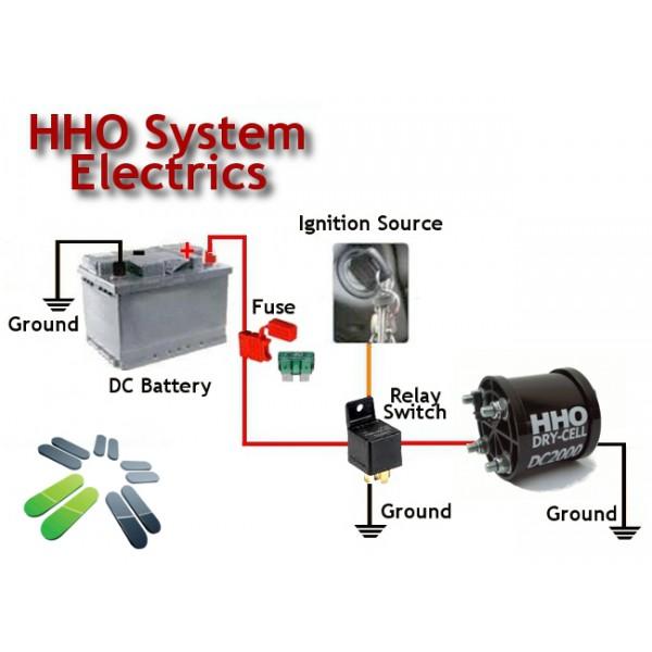 Carbonzero-hho-Gas Brenstoffzellengenerator & Kraftstoffsparsystem - Electrics