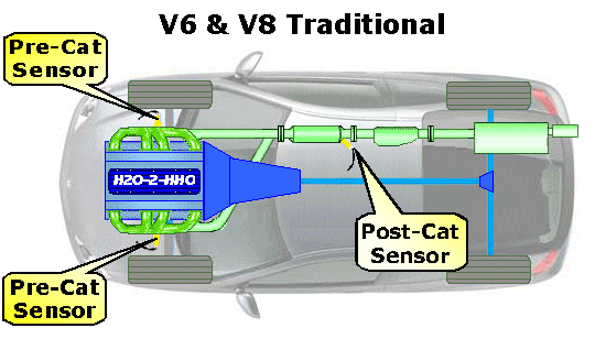 Carbonzero-hho lambdasonde V6-V8